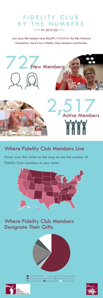 fidelity-club-b_45785392